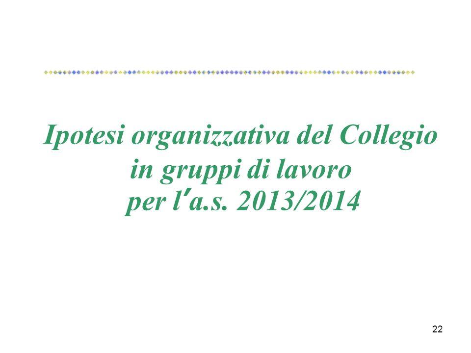 Ipotesi organizzativa del Collegio