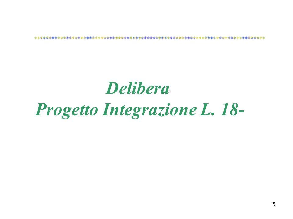 Progetto Integrazione L. 18-