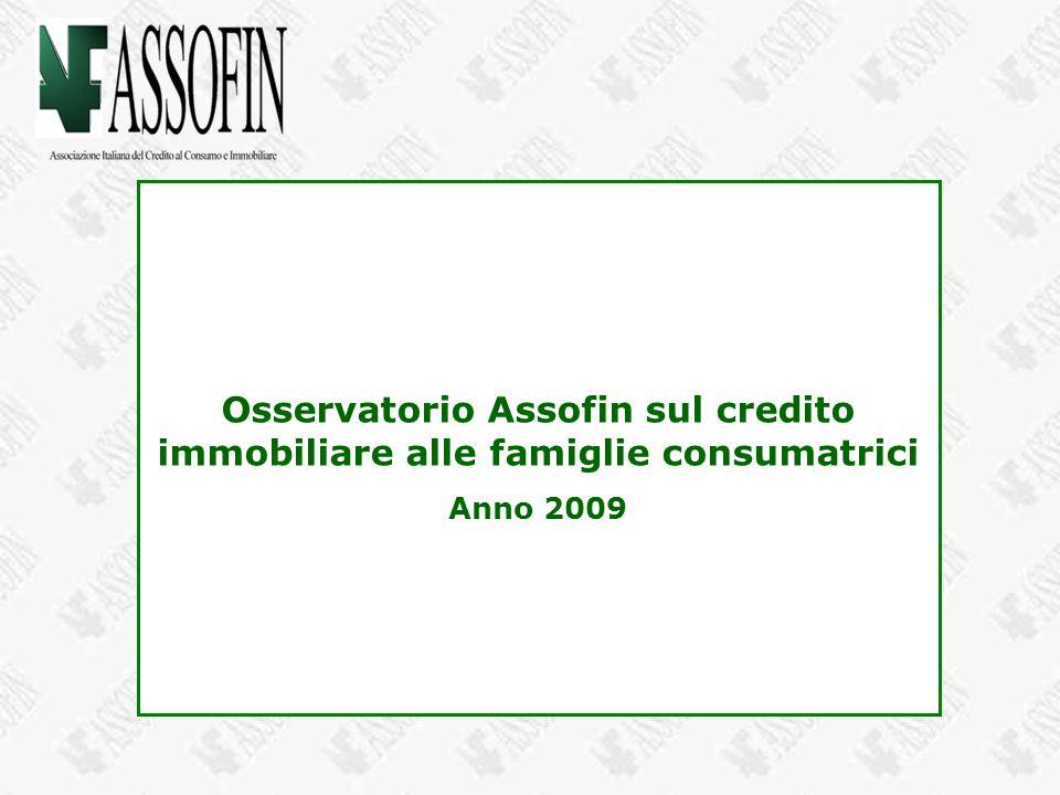 Osservatorio Assofin sul credito immobiliare alle famiglie consumatrici