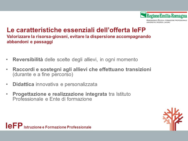 IeFP Istruzione e Formazione Professionale