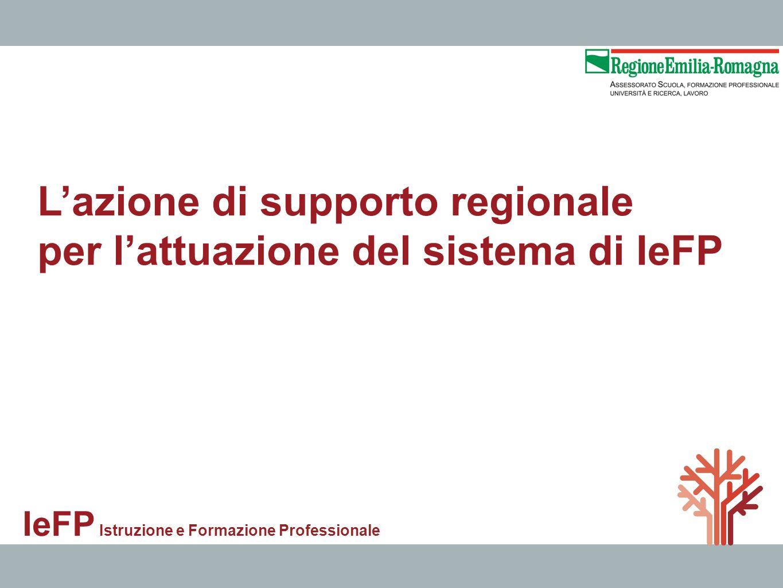 L'azione di supporto regionale per l'attuazione del sistema di IeFP