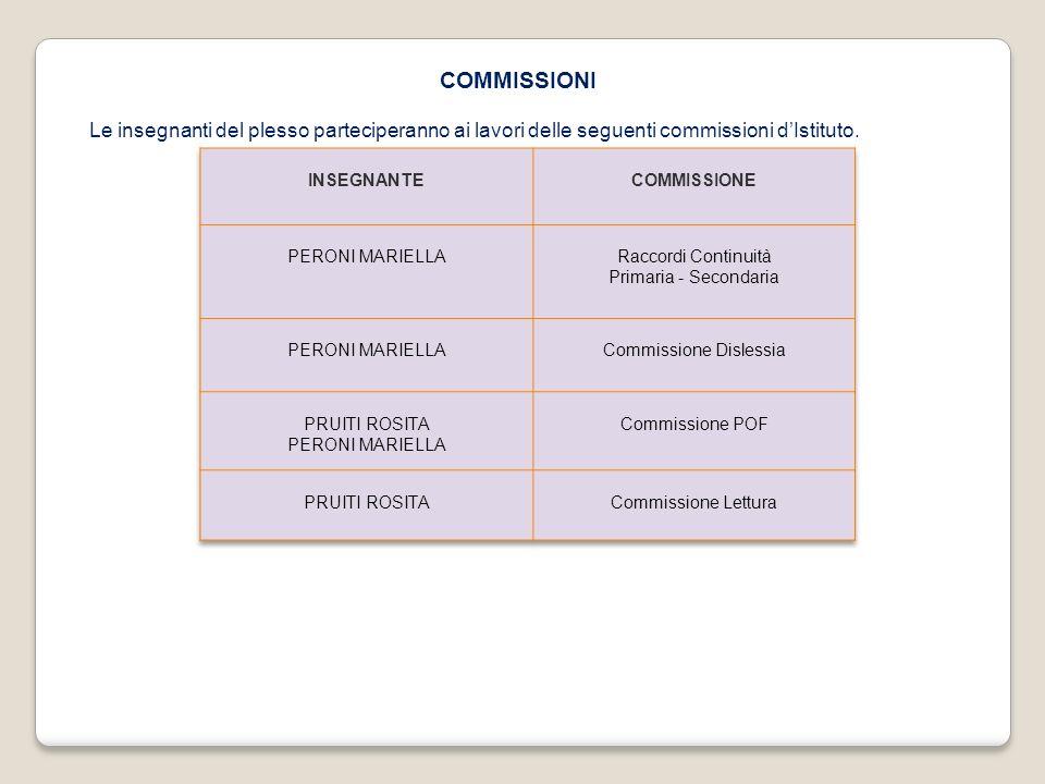 Commissione Dislessia
