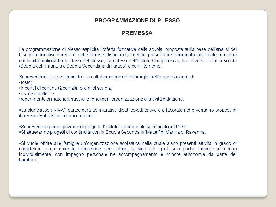 PROGRAMMAZIONE DI PLESSO