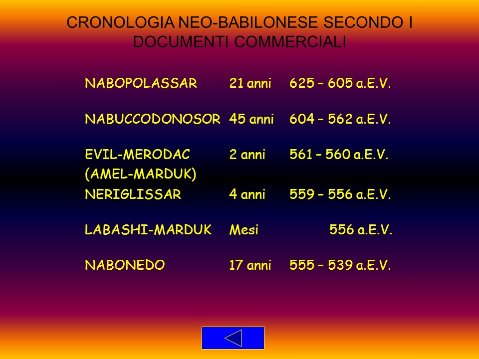 CRONOLOGIA NEO-BABILONESE SECONDO I DOCUMENTI COMMERCIALI