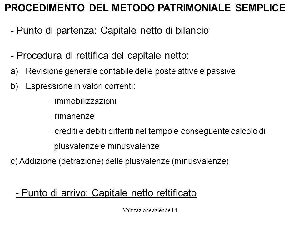 PROCEDIMENTO DEL METODO PATRIMONIALE SEMPLICE