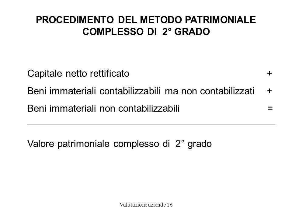 PROCEDIMENTO DEL METODO PATRIMONIALE COMPLESSO DI 2° GRADO