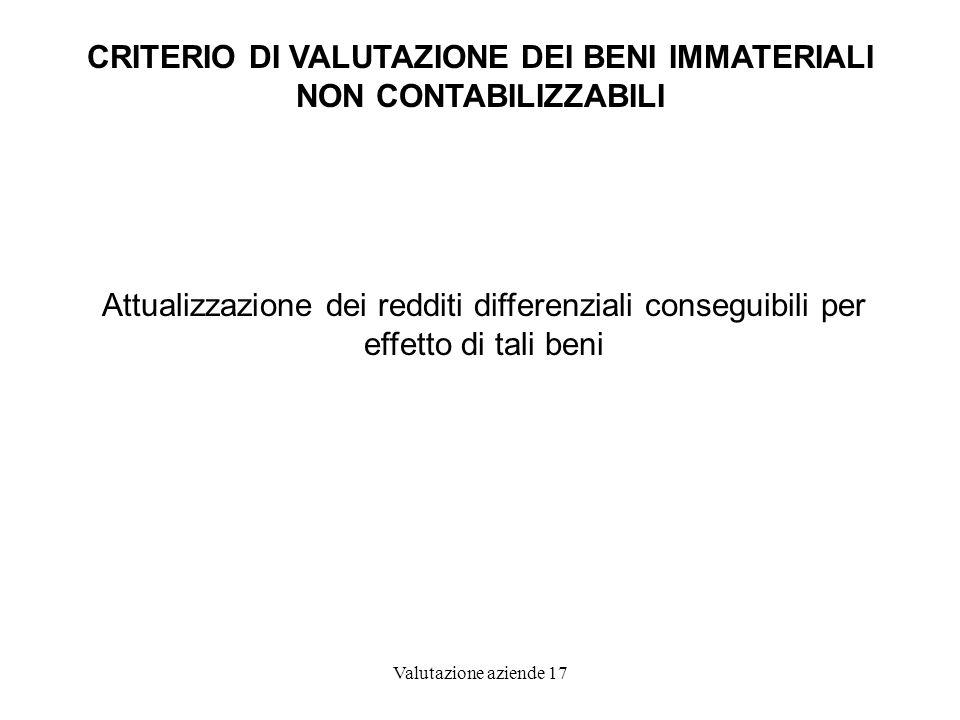 CRITERIO DI VALUTAZIONE DEI BENI IMMATERIALI NON CONTABILIZZABILI