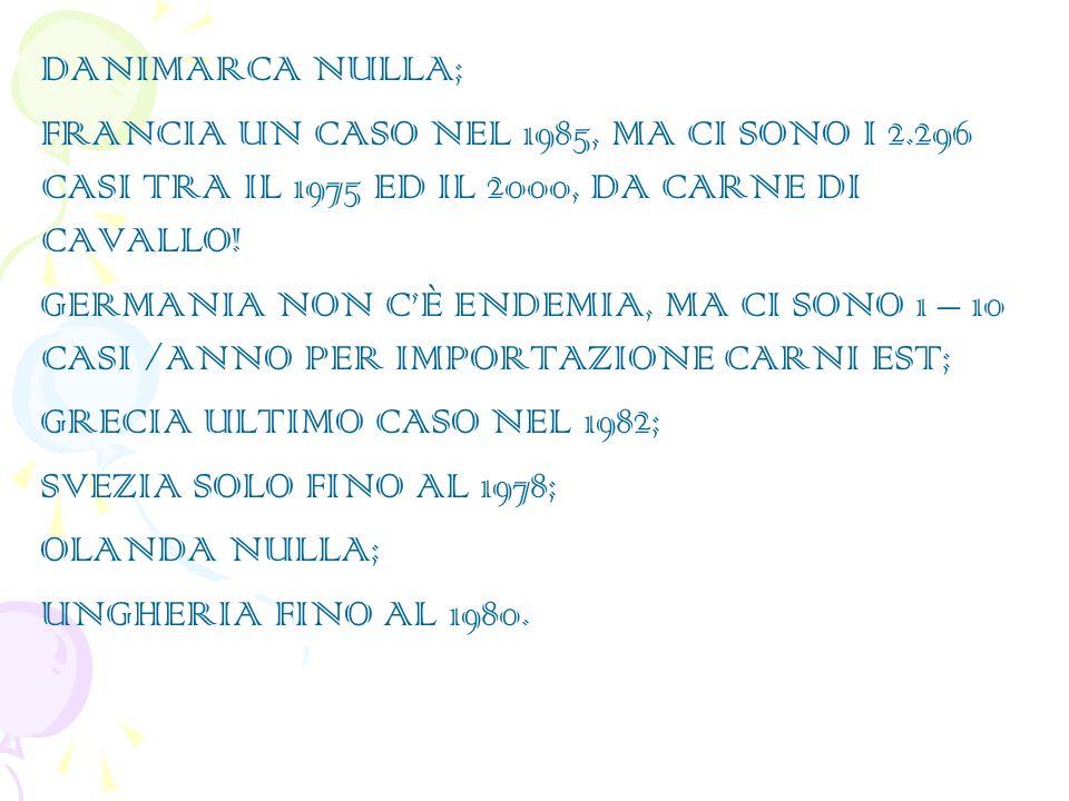 DANIMARCA NULLA; FRANCIA UN CASO NEL 1985, MA CI SONO I 2.296 CASI TRA IL 1975 ED IL 2000, DA CARNE DI CAVALLO!