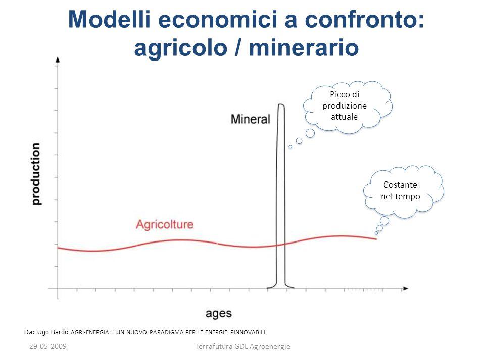 Modelli economici a confronto: