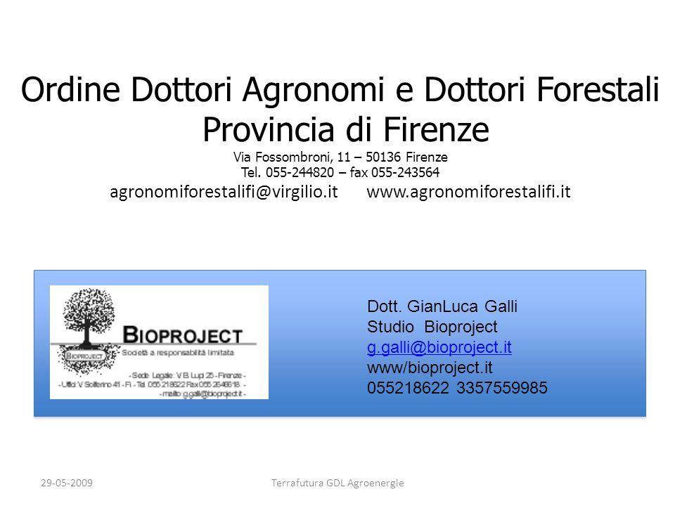 Terrafutura GDL Agroenergie
