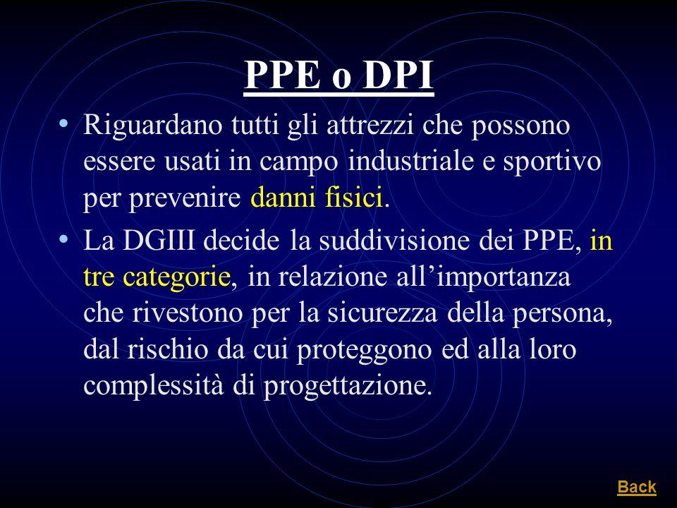 PPE o DPI Riguardano tutti gli attrezzi che possono essere usati in campo industriale e sportivo per prevenire danni fisici.