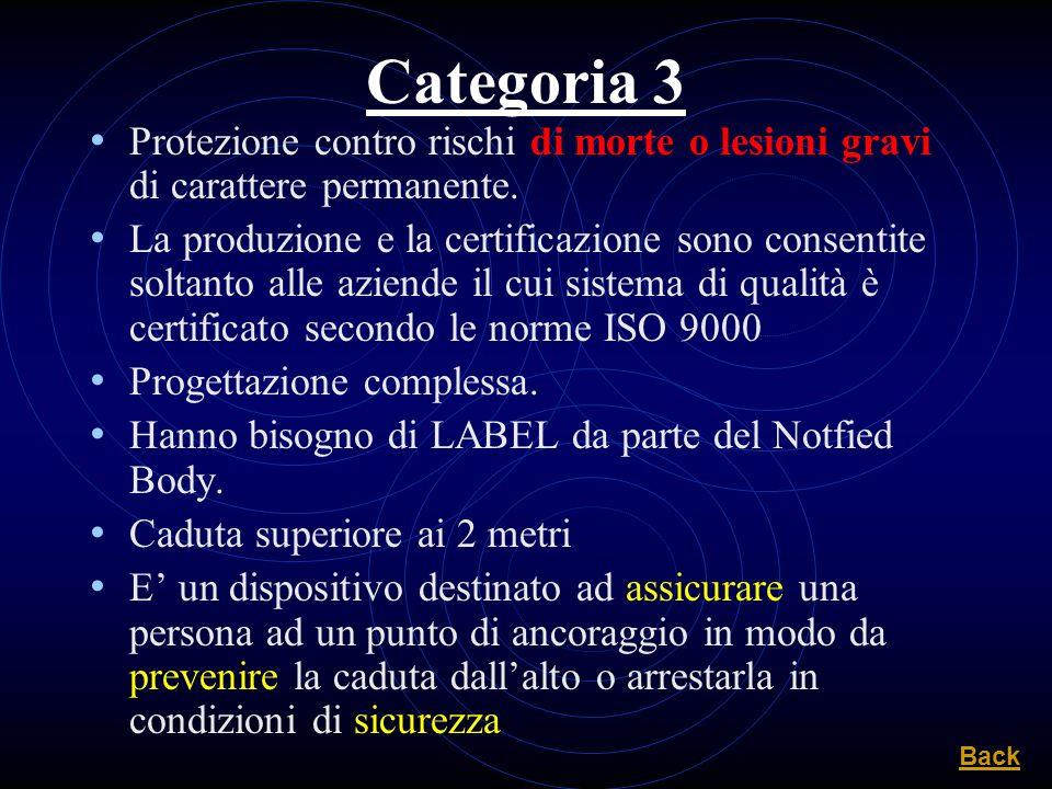 Categoria 3 Protezione contro rischi di morte o lesioni gravi di carattere permanente.
