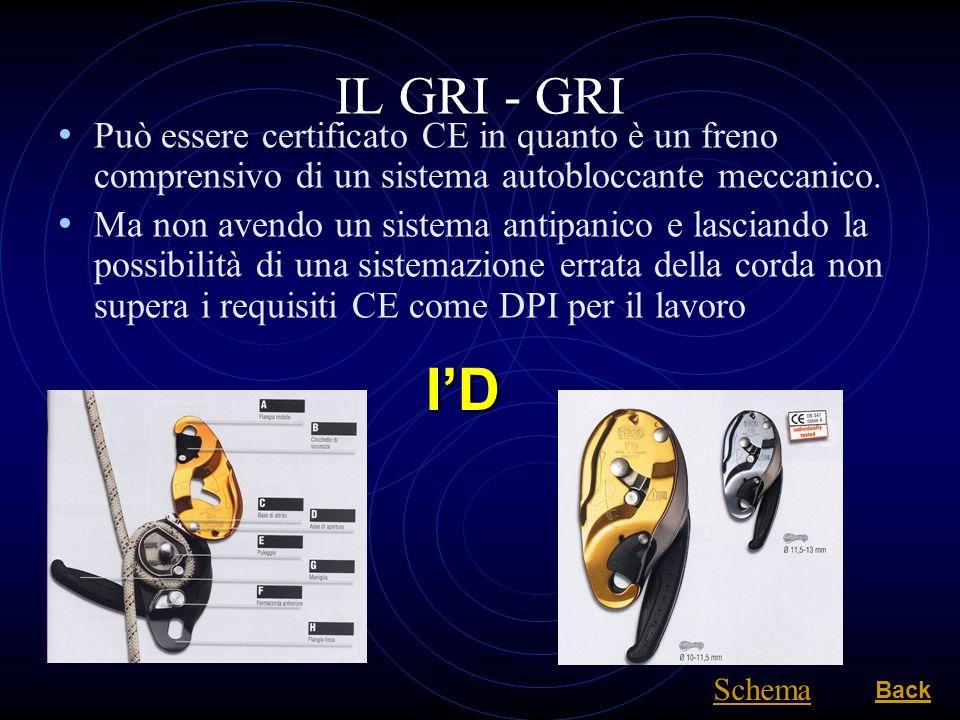 IL GRI - GRI Può essere certificato CE in quanto è un freno comprensivo di un sistema autobloccante meccanico.