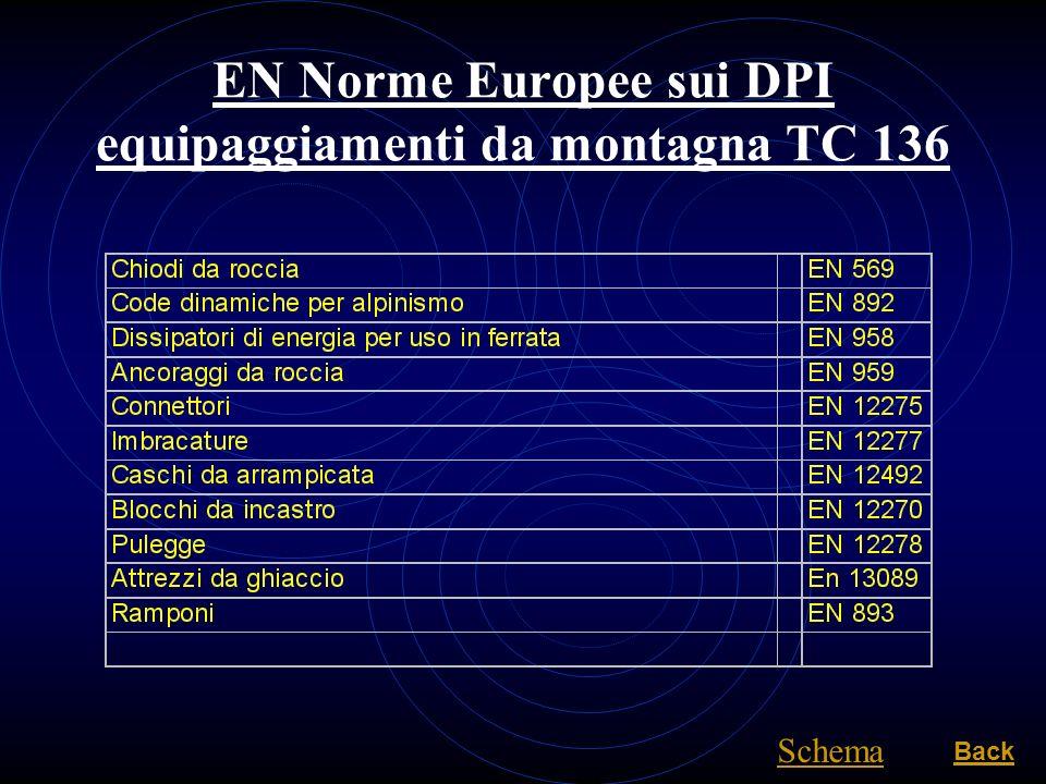 EN Norme Europee sui DPI equipaggiamenti da montagna TC 136