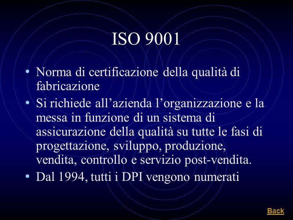 ISO 9001 Norma di certificazione della qualità di fabricazione