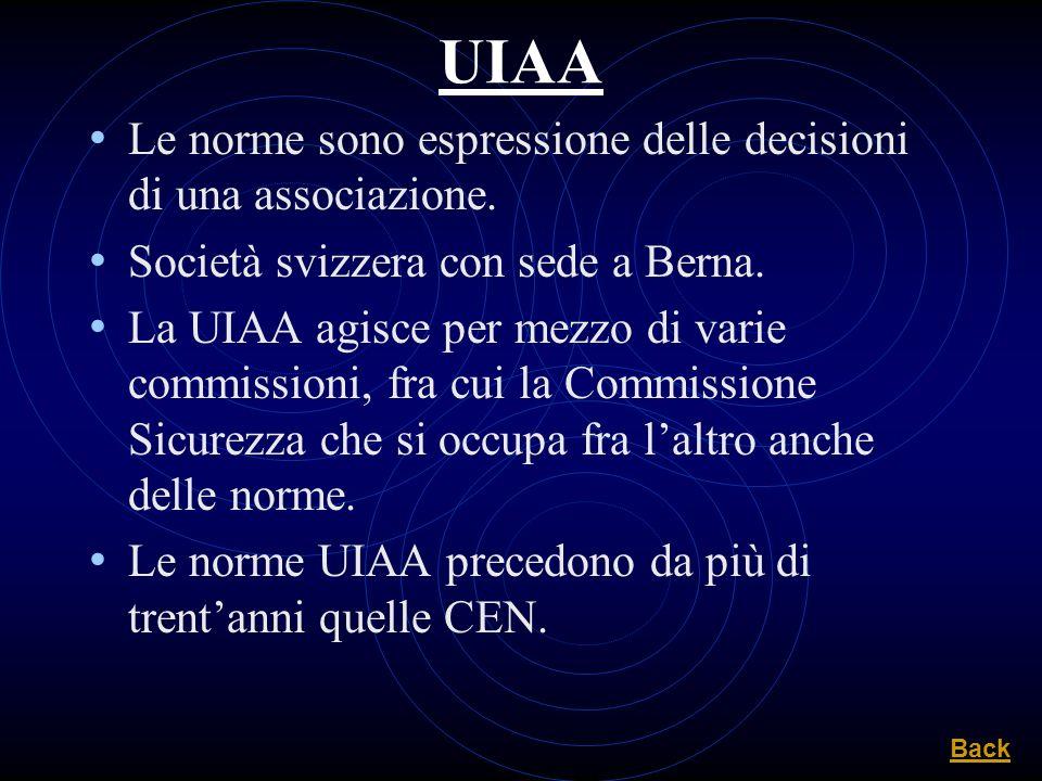 UIAA Le norme sono espressione delle decisioni di una associazione.