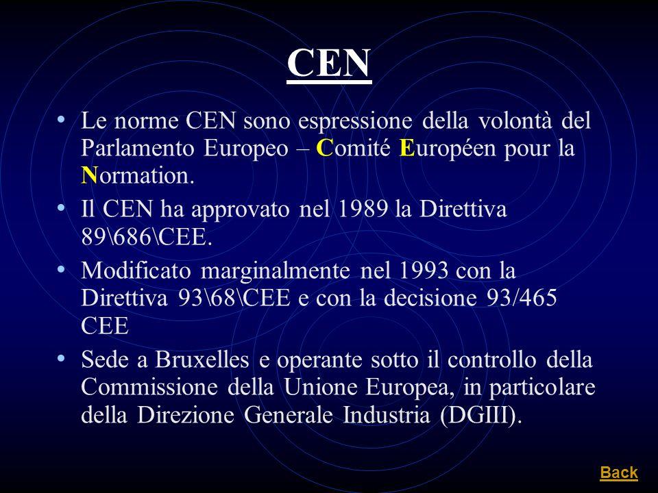 CEN Le norme CEN sono espressione della volontà del Parlamento Europeo – Comité Européen pour la Normation.