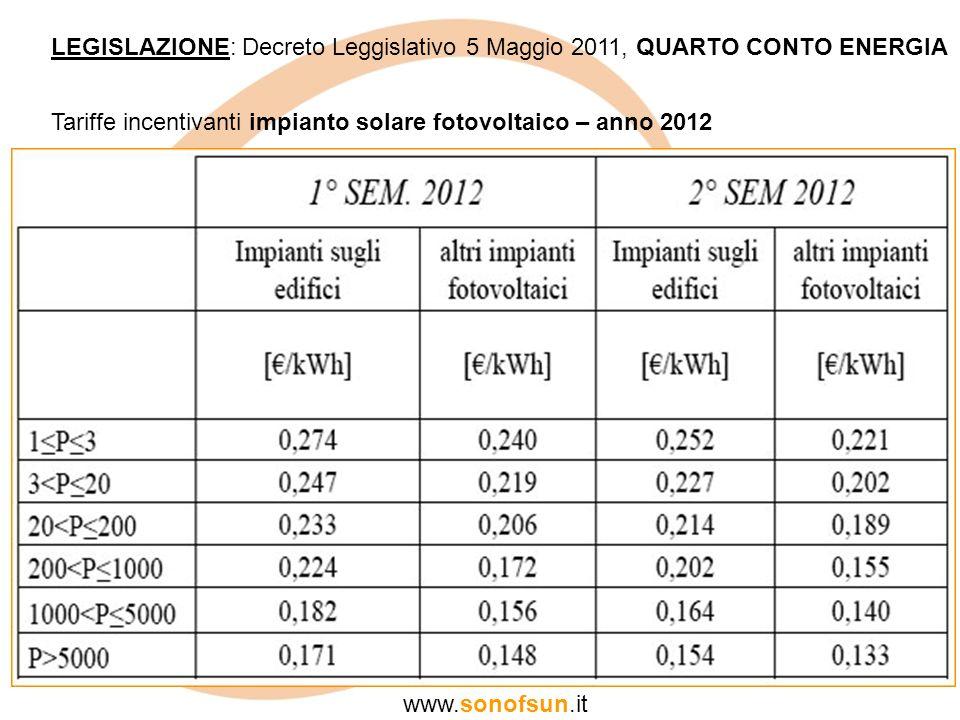 LEGISLAZIONE: Decreto Leggislativo 5 Maggio 2011, QUARTO CONTO ENERGIA
