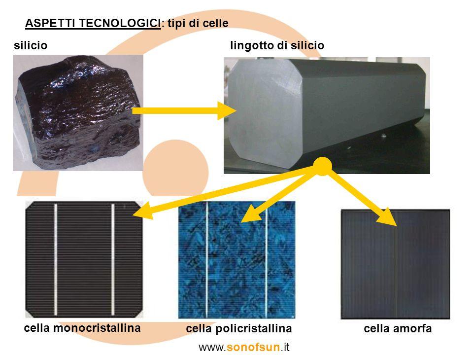 ASPETTI TECNOLOGICI: tipi di celle