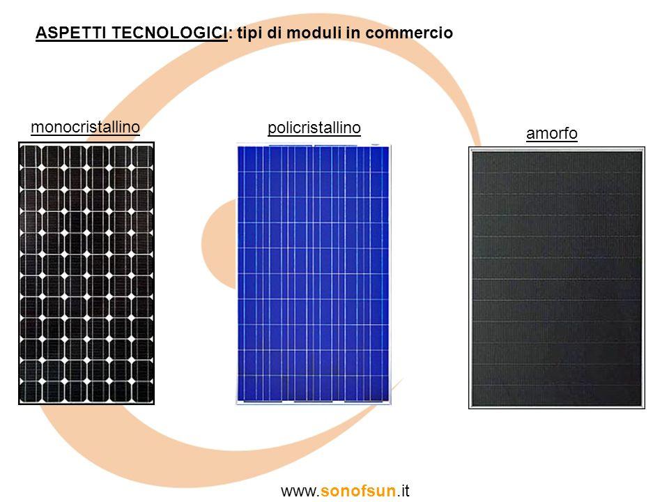 ASPETTI TECNOLOGICI: tipi di moduli in commercio