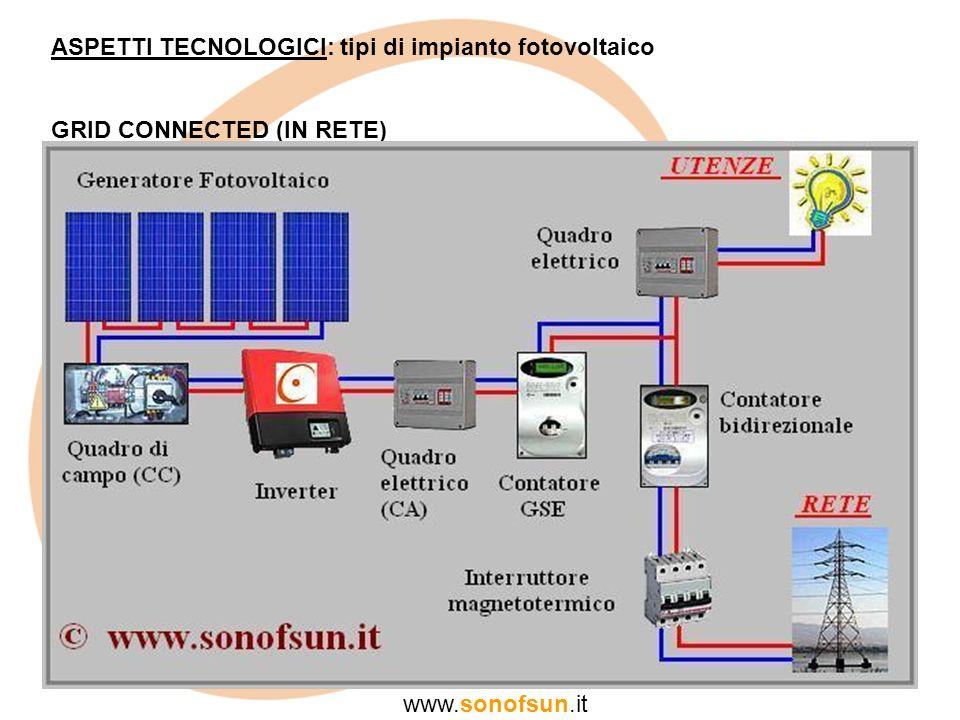 ASPETTI TECNOLOGICI: tipi di impianto fotovoltaico