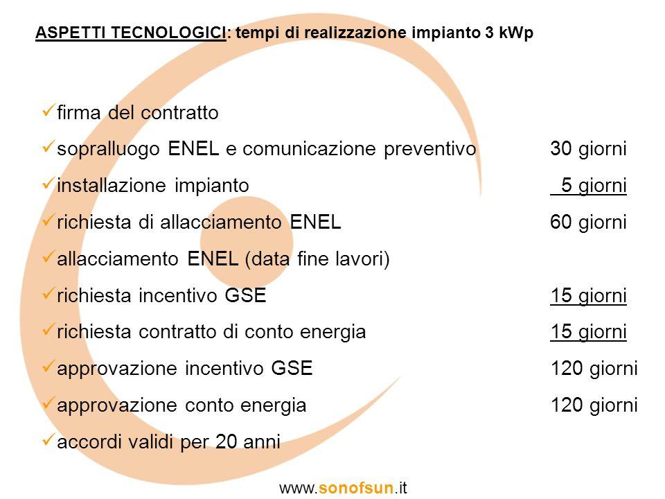 sopralluogo ENEL e comunicazione preventivo installazione impianto