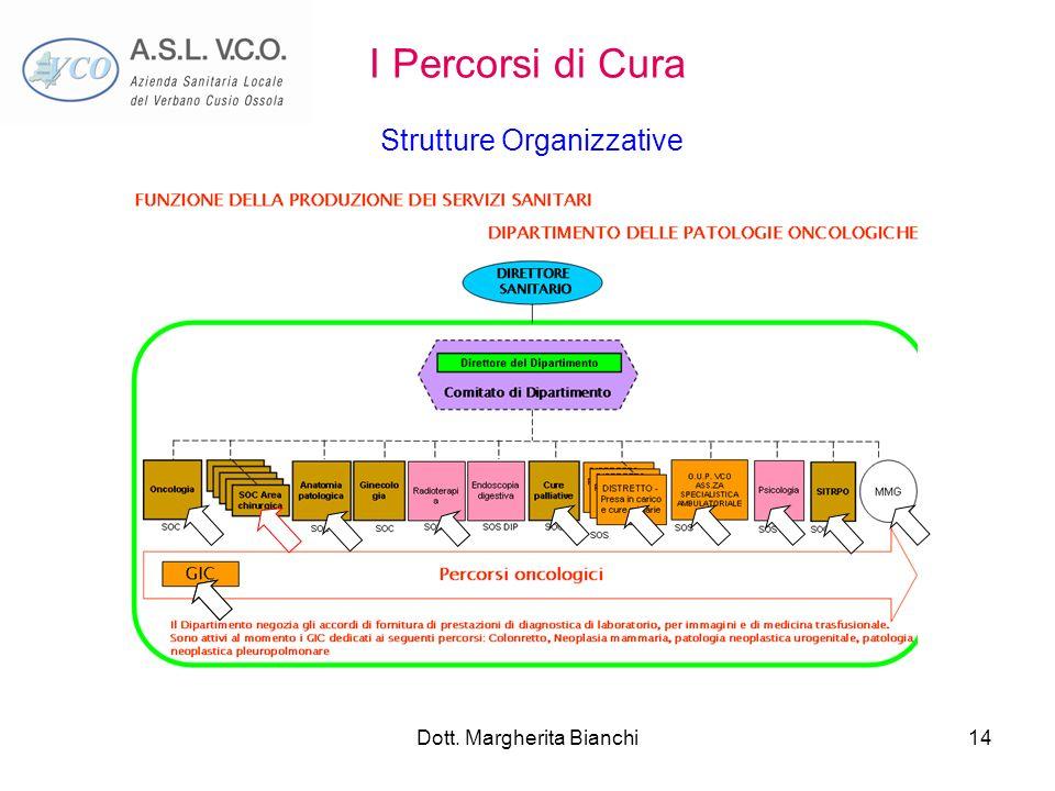 I Percorsi di Cura Strutture Organizzative