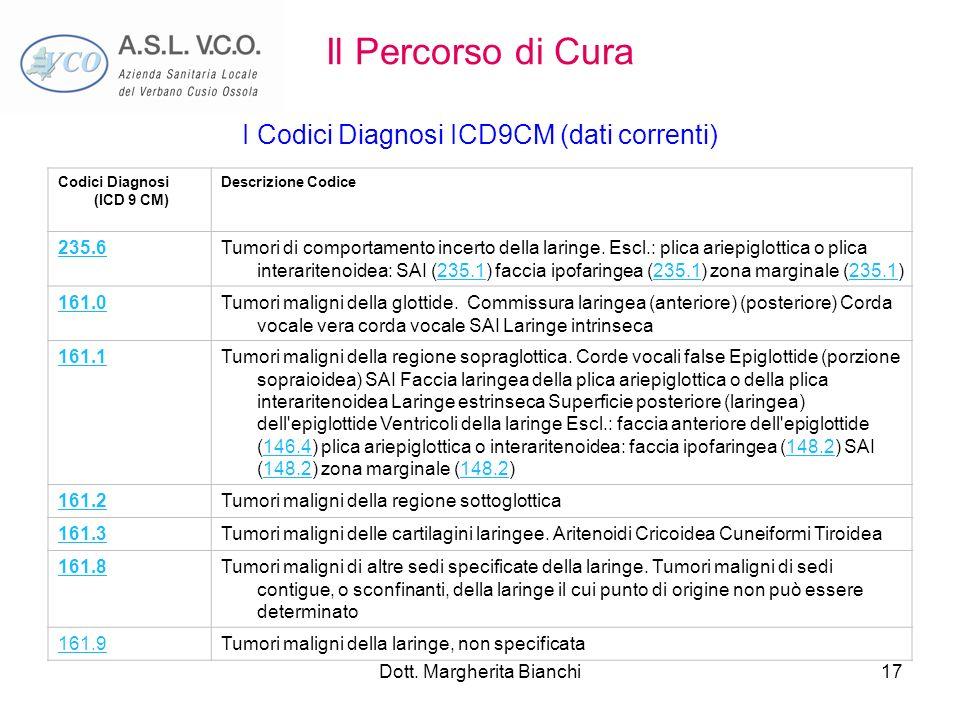 Il Percorso di Cura I Codici Diagnosi ICD9CM (dati correnti)