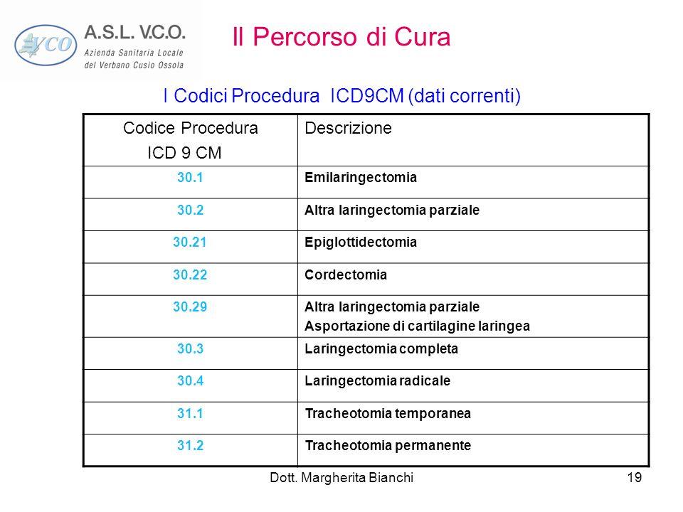Il Percorso di Cura I Codici Procedura ICD9CM (dati correnti)