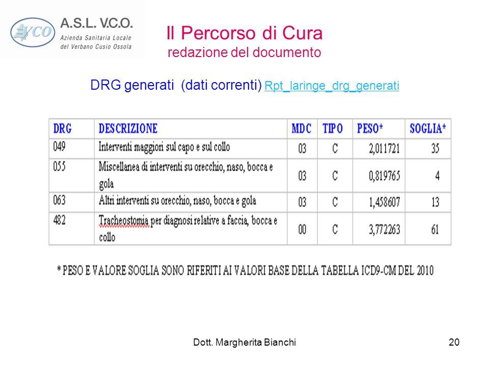 Dott. Margherita Bianchi