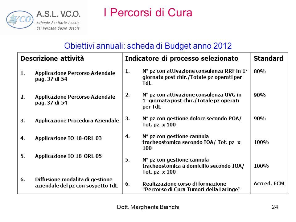 I Percorsi di Cura Obiettivi annuali: scheda di Budget anno 2012