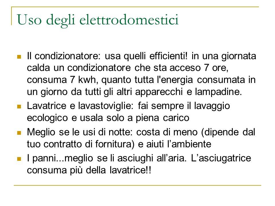 Uso degli elettrodomestici