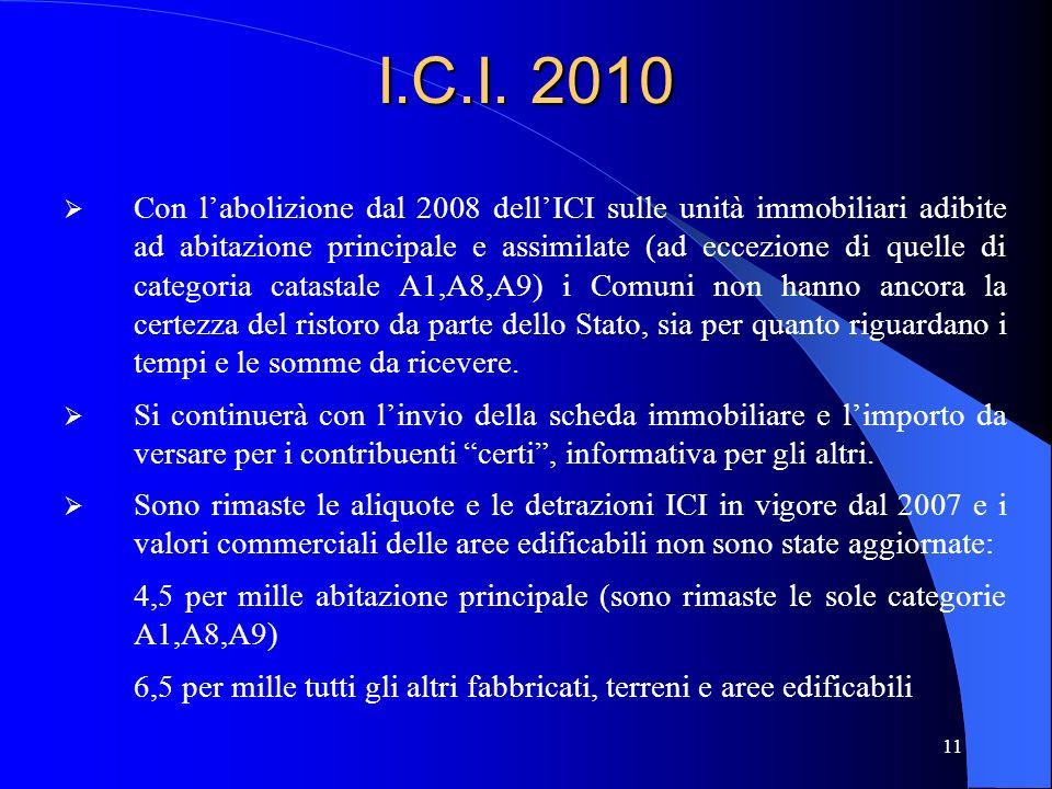 I.C.I. 2010