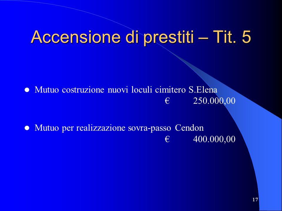 Accensione di prestiti – Tit. 5
