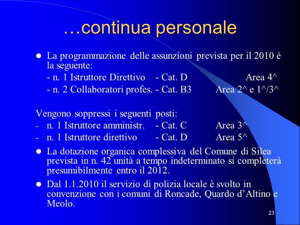 …continua personale La programmazione delle assunzioni prevista per il 2010 è la seguente: - n. 1 Istruttore Direttivo - Cat. D Area 4^