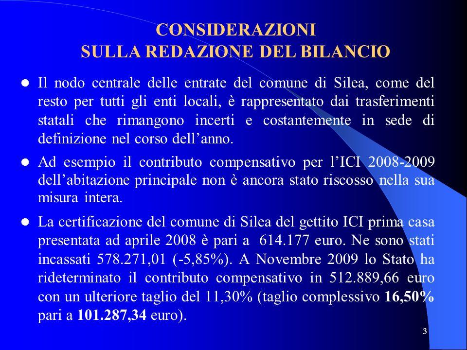 SULLA REDAZIONE DEL BILANCIO