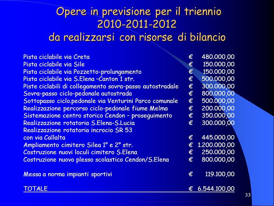 Opere in previsione per il triennio 2010-2011-2012 da realizzarsi con risorse di bilancio