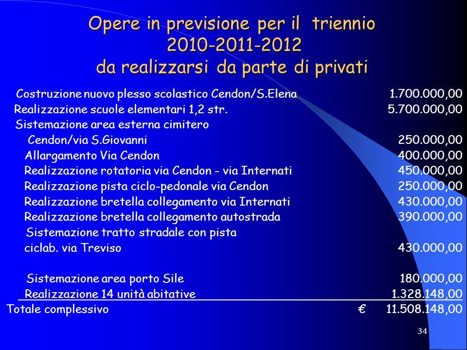 Opere in previsione per il triennio 2010-2011-2012 da realizzarsi da parte di privati