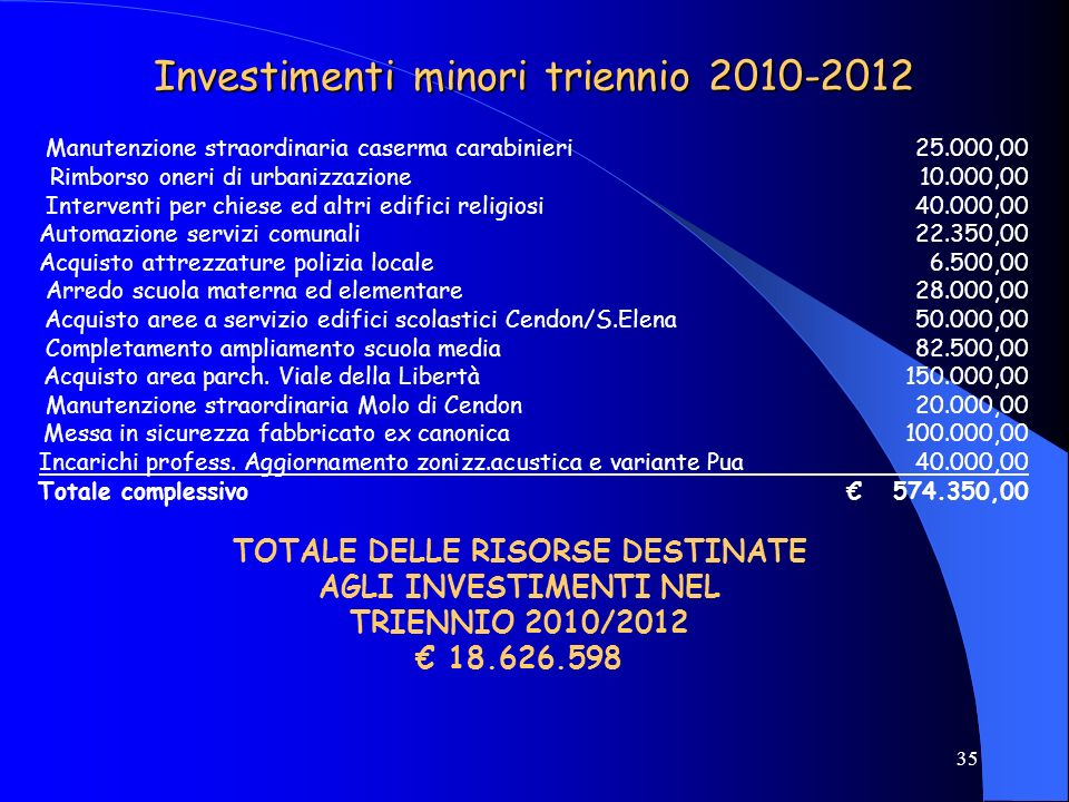 Investimenti minori triennio 2010-2012