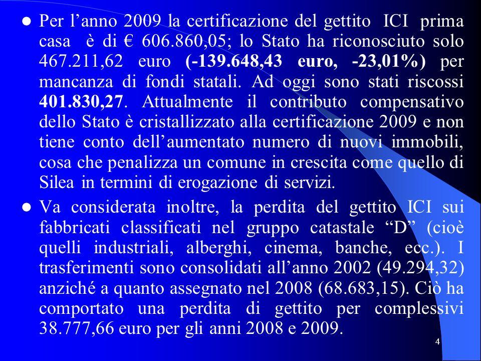 Per l'anno 2009 la certificazione del gettito ICI prima casa è di € 606.860,05; lo Stato ha riconosciuto solo 467.211,62 euro (-139.648,43 euro, -23,01%) per mancanza di fondi statali. Ad oggi sono stati riscossi 401.830,27. Attualmente il contributo compensativo dello Stato è cristallizzato alla certificazione 2009 e non tiene conto dell'aumentato numero di nuovi immobili, cosa che penalizza un comune in crescita come quello di Silea in termini di erogazione di servizi.