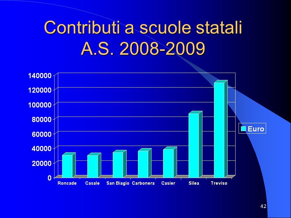 Contributi a scuole statali A.S. 2008-2009