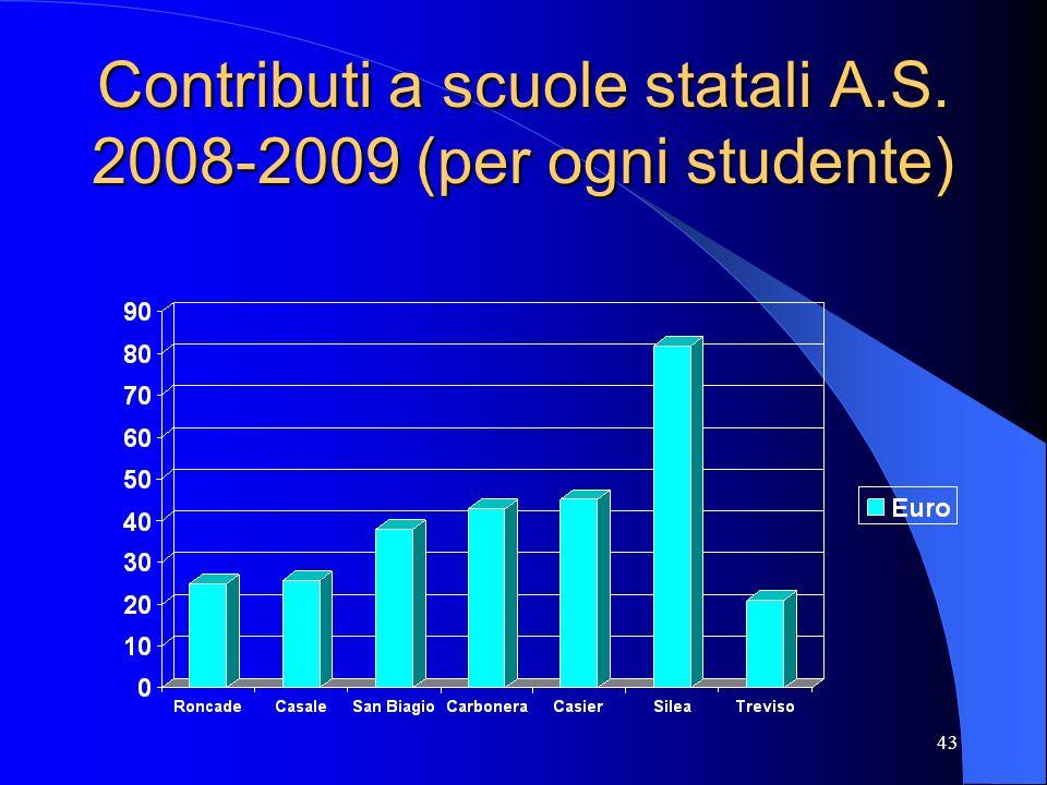 Contributi a scuole statali A.S. 2008-2009 (per ogni studente)