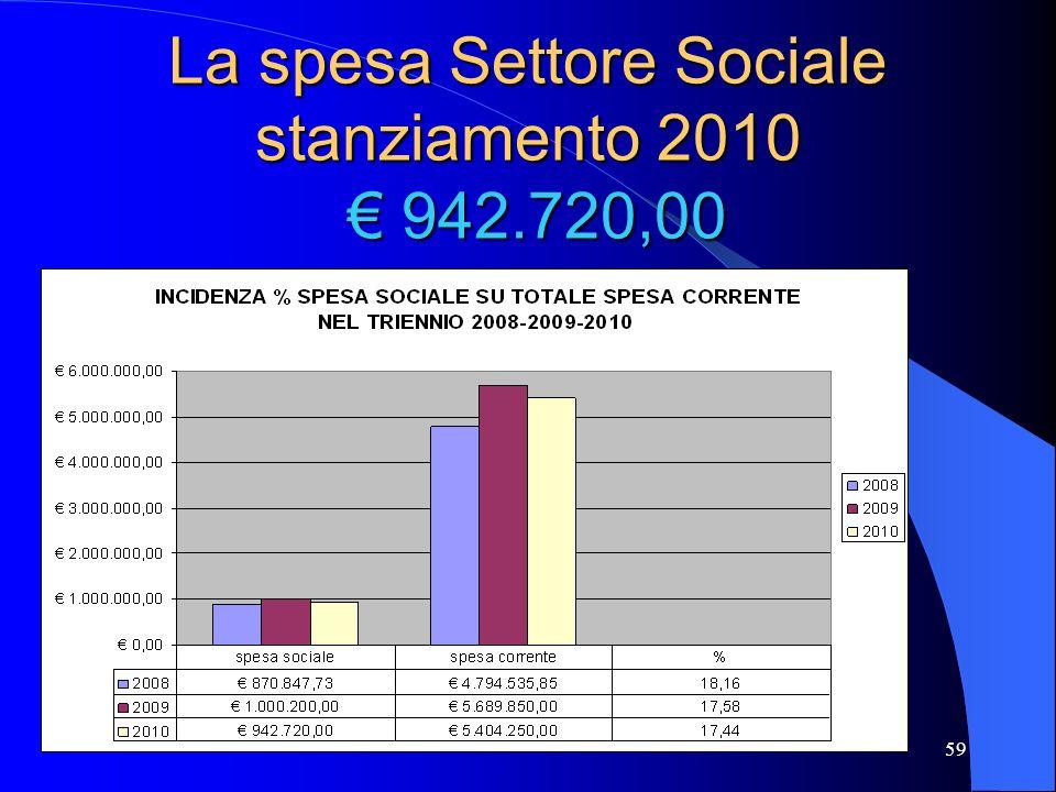 La spesa Settore Sociale stanziamento 2010 € 942.720,00