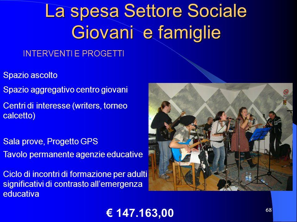 La spesa Settore Sociale Giovani e famiglie