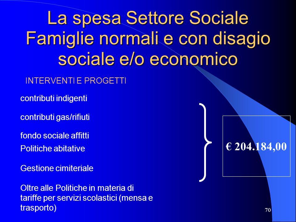 La spesa Settore Sociale Famiglie normali e con disagio sociale e/o economico
