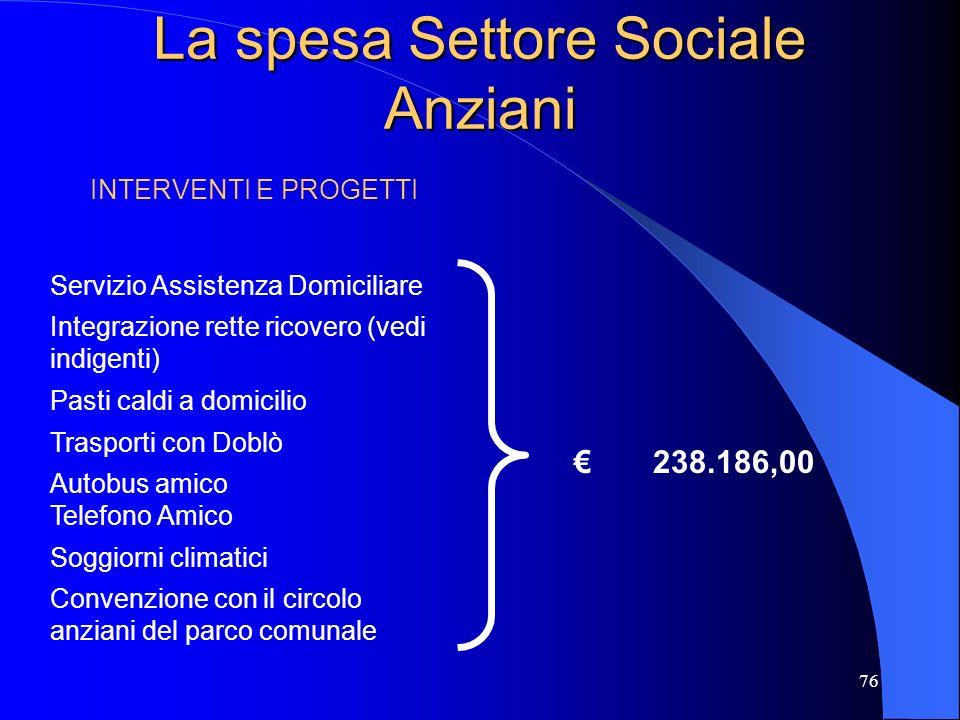 La spesa Settore Sociale Anziani