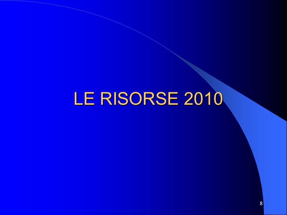LE RISORSE 2010