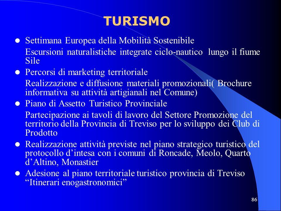 TURISMO Settimana Europea della Mobilità Sostenibile