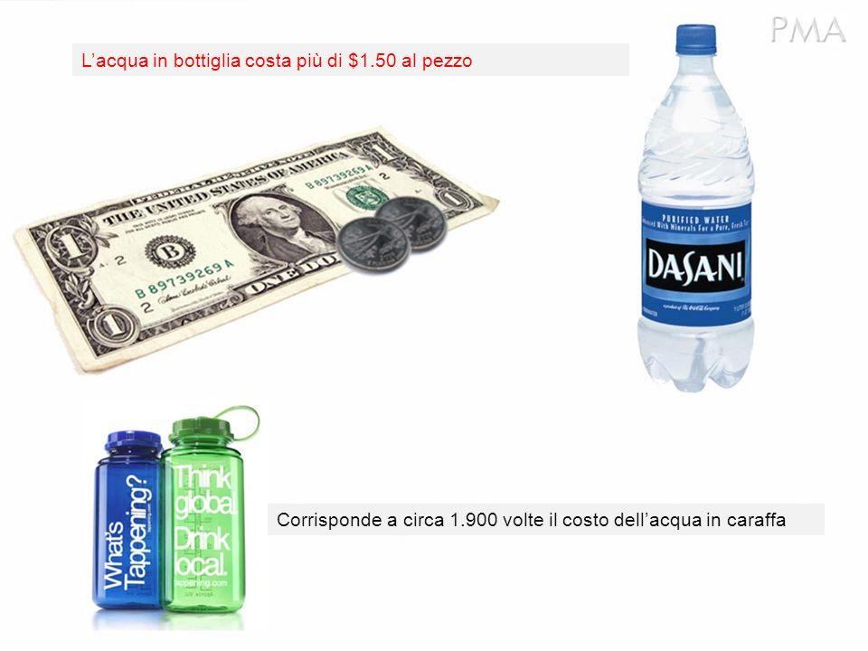 L'acqua in bottiglia costa più di $1.50 al pezzo