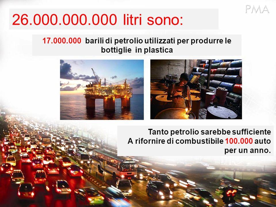 26.000.000.000 litri sono: 17.000.000 barili di petrolio utilizzati per produrre le bottiglie in plastica.
